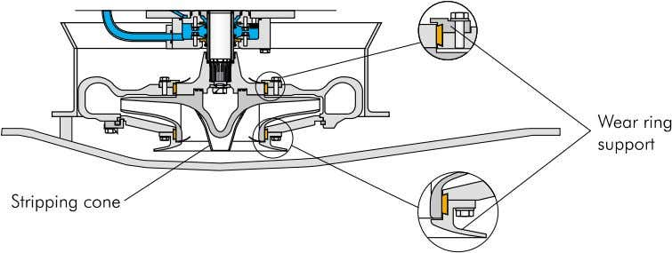 Additional drain line In addition to the built-in stripping system, a separate drain line can
