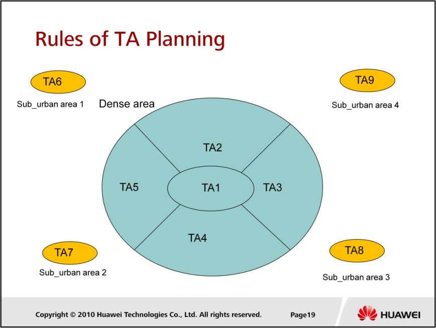 LTE Cell Planning  A TA coverage should be proper setting according to the capability of