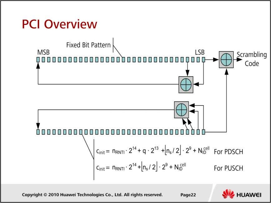 LTE Cell Planning  PCI: Physical Cell ID, is used to generate scrambling code to identify