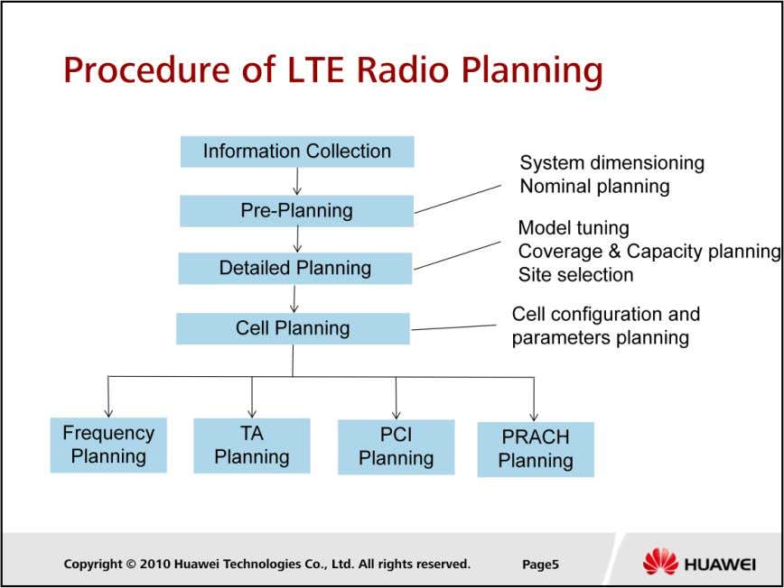 LTE Cell Planning  The general process includes information collection, pre-planning, detailed planning, and cell