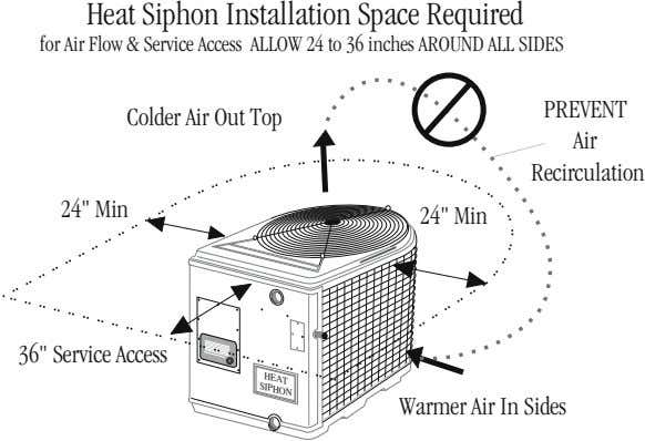 Heat Siphon Installation Space Required for Air Flow & Service Access ALLOW 24 to 36