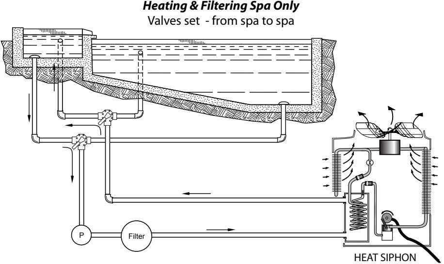 Heating & Filtering Spa Only Valves set - from spa to spa P Filter HEAT