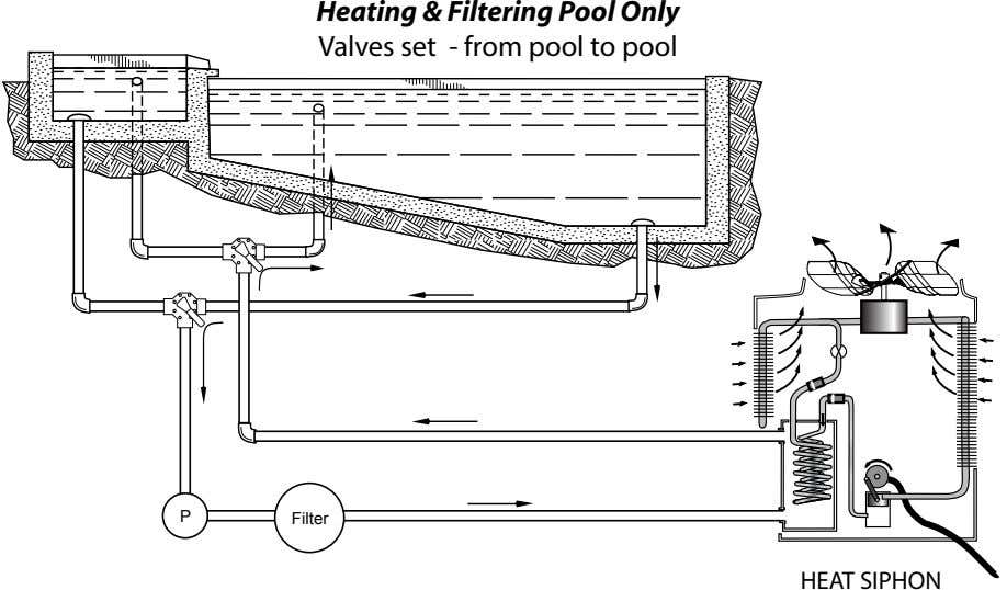 Heating & Filtering Pool Only Valves set - from pool to pool P Filter HEAT