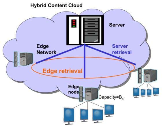 cloud, this solution improves the performance of the cloud. Figure 21 System schematics of a hybrid