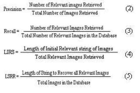 relevant images) are used as shown in Equations (4) and (5). All these parameters lie between
