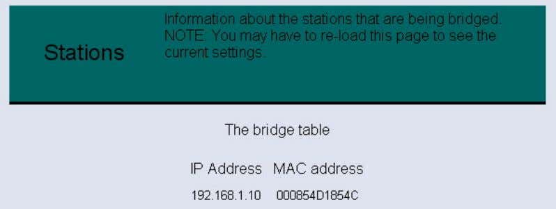 in order to view a list of stations connected to this Bridge. The image below depicts