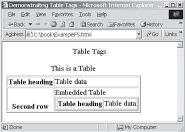 </table> </body> </html> Figure F.5 Table tags are useful for displaying tables in