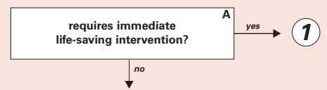 A A requires immediate life-saving intervention? yes 1 no