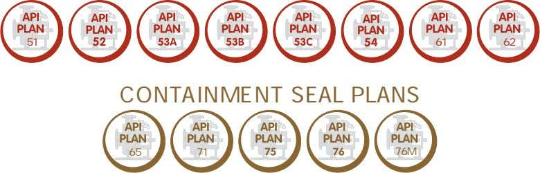 51 61 62 CONTAINMENT SEAL PLANS 65 71 76M
