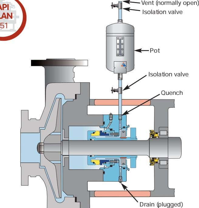 Vent (normally open) Isolation valve 51 Pot Isolation valve Quench Drain (plugged)