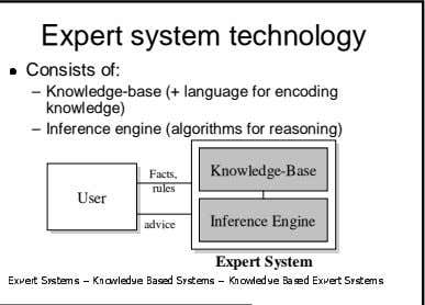 Expert system technology Consists of: – Knowledge-base (+ language for encoding knowledge) – Inference engine