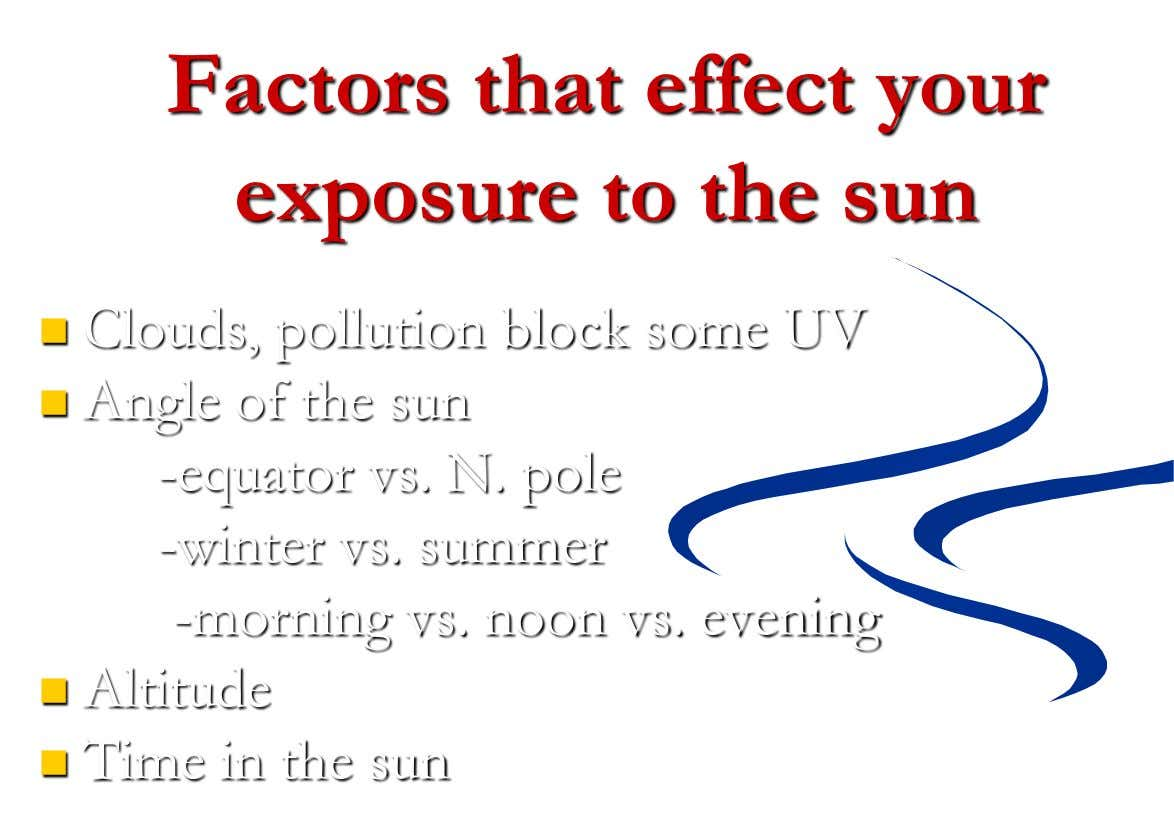 Factors that effect your exposure to the sun  Clouds, pollution block some UV  Angle