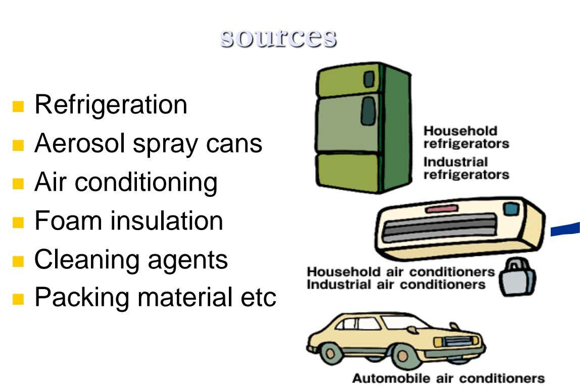 sources  Refrigeration  Aerosol spray cans  Air conditioning  Foam insulation  Cleaning agents