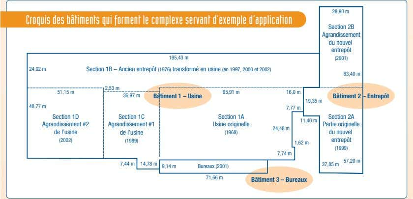 28,90 m Croquis des bâtiments qui forment le complexe servant d'exemple d'application Section 2B Agrandissement