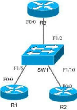 "Routing Between Vlans - Router On A Stick Topology Lab Purpose: Master ""router on a stick"""