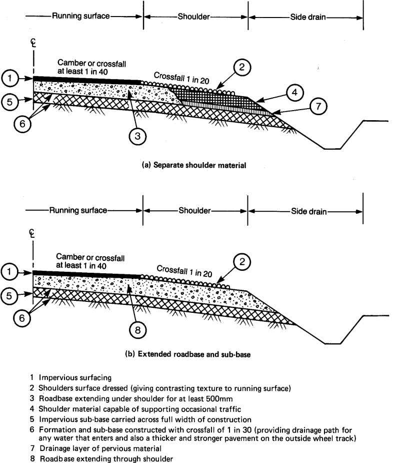 Fig.6 Cross section of road showing drainage arrangements it is sealed with a surface dressing