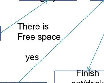 There is Free space yes Finish