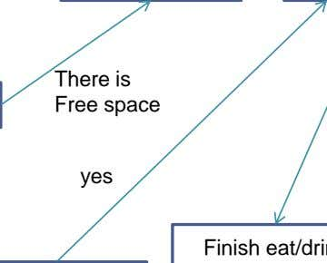 There is Free space yes