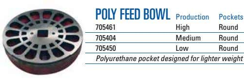 POLY FEED BOWL Production Pockets 705461 High Round 705404 Medium Round 705450 Low Round Polyurethane