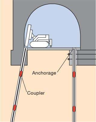 Anchorage Coupler
