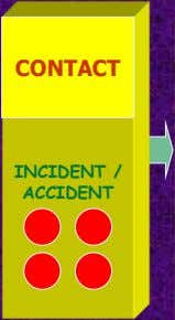 CONTACT INCIDENT / ACCIDENT