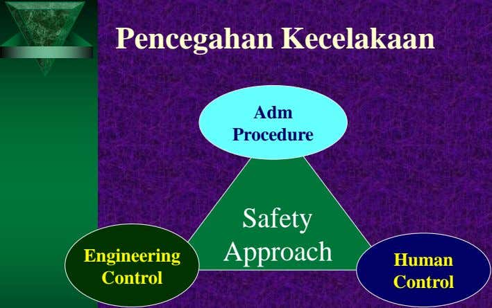 Pencegahan Kecelakaan Adm Procedure Safety Approach Engineering Human Control Control