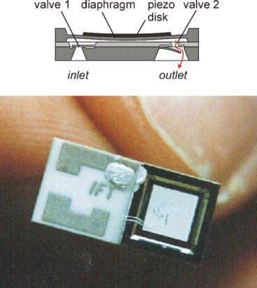capable to perform comparatively high strokes at low chip Fig. 8. Self-priming and bubble-tolerant silicon micro