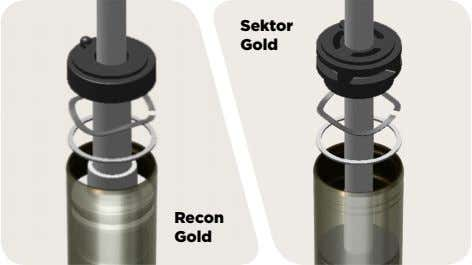 Sektor Gold Recon Gold