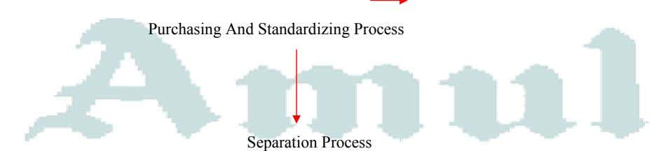 Purchasing And Standardizing Process Separation Process