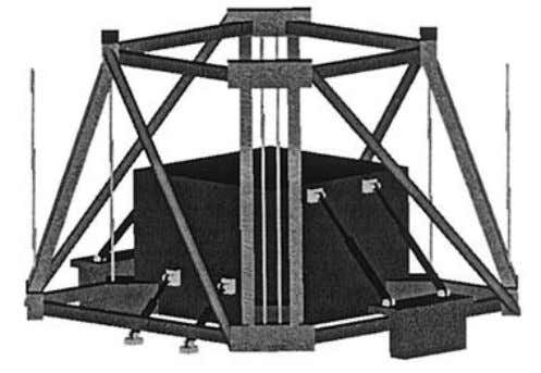 installation, is anticipated to be about $2.5 million US. Figure 3 Nested Pendulum Design. Figure 4