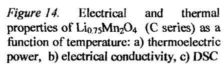 88 The Seebeck coefficient generally reflects the electron energy spectrum weighted by the conductivity. Measured peak
