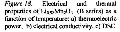 91 6.4. Series A– electrochemically deintercalated For the nanostructured cathode material, with no additives