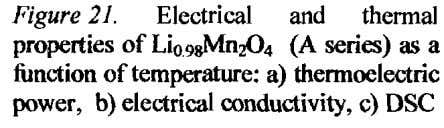 92 the starting material (fig. 8). Further deintercalation degree (x=0.98) leads to irregularities in temperature