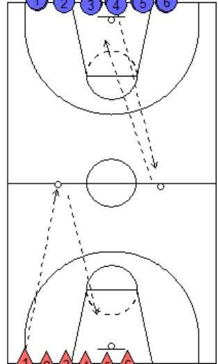 a basket first gets a point for their team. Teaching Tips: Stress pushing the ball out