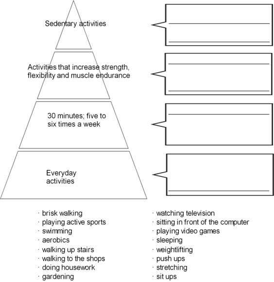 of the pyramid these activities listed below belong to. Write them down in the correct tier.