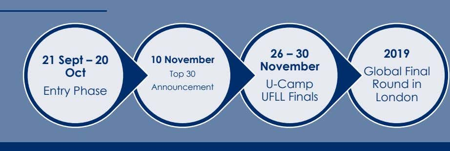 21 Sept – 20 Oct 26 – 30 November 2019 10 November Top 30 Announcement