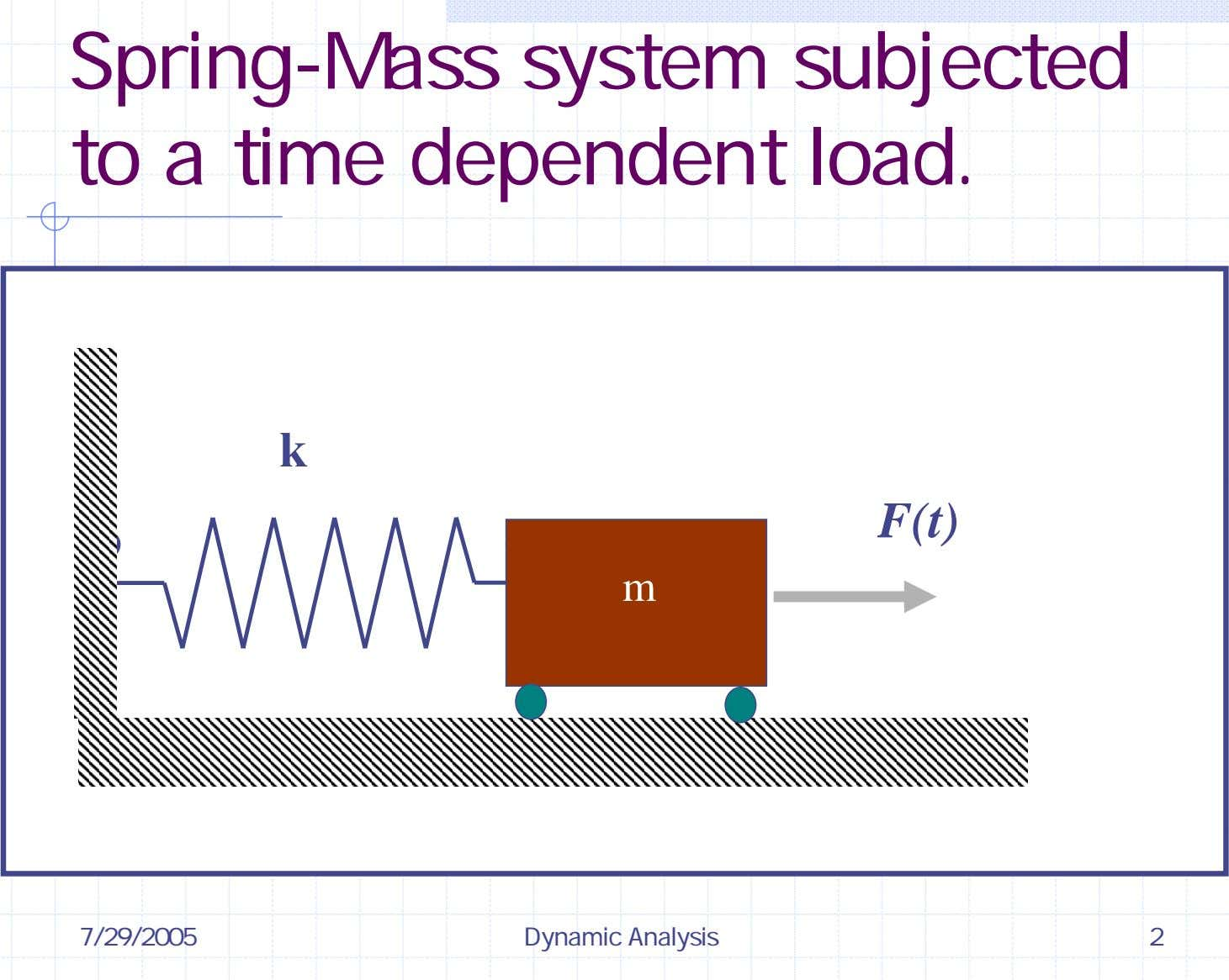 Spring-Mass system subjected to a time dependent load. k F(t) m 7/29/2005 Dynamic Analysis 2