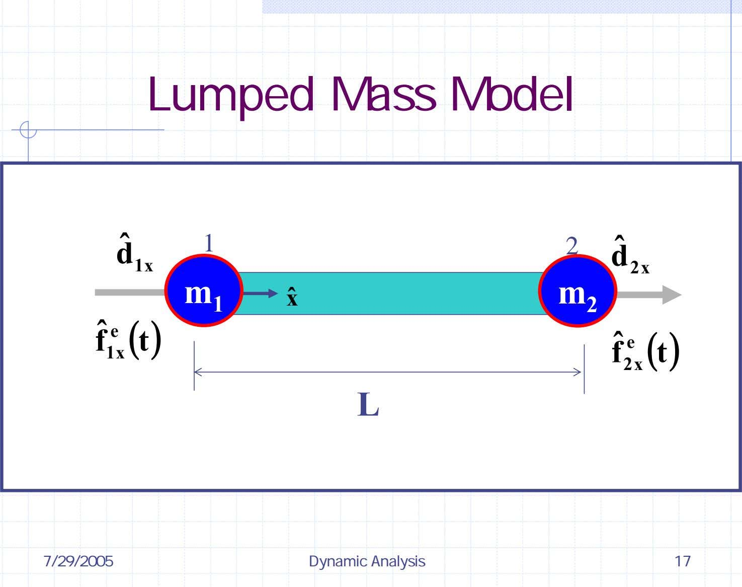 Lumped Mass Model ˆ 1 2 ˆ d d 1x 2x m m xˆ 1
