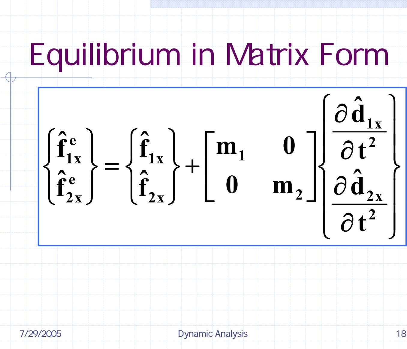 Equilibrium in Matrix Form ⎧ ˆ ∂ d ⎫ 1x ⎪ ⎪ ⎧ ˆ e