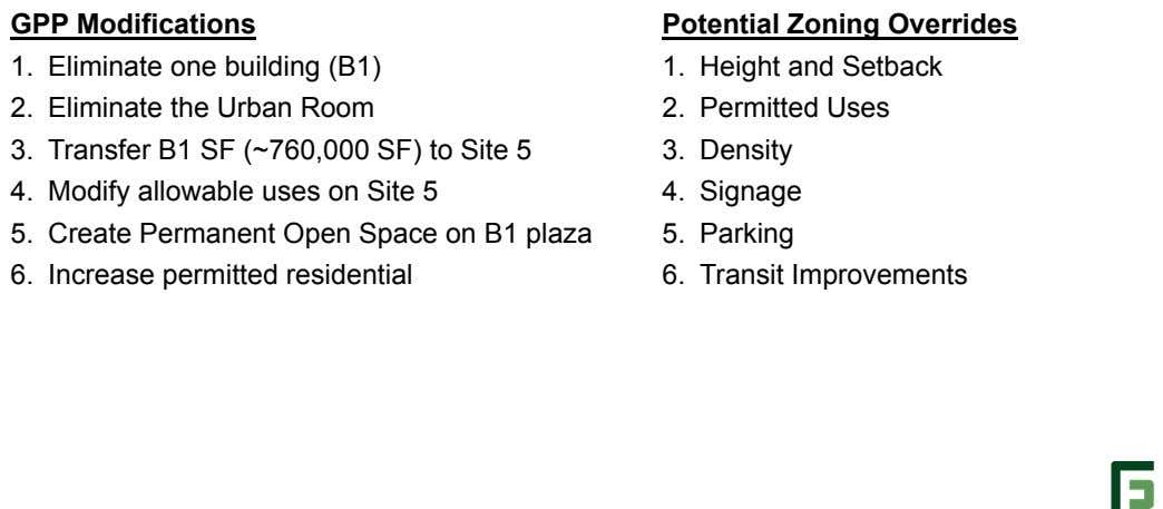 GPP Modifications Potential Zoning Overrides 1. Eliminate one building (B1) 1. Height and Setback 2.