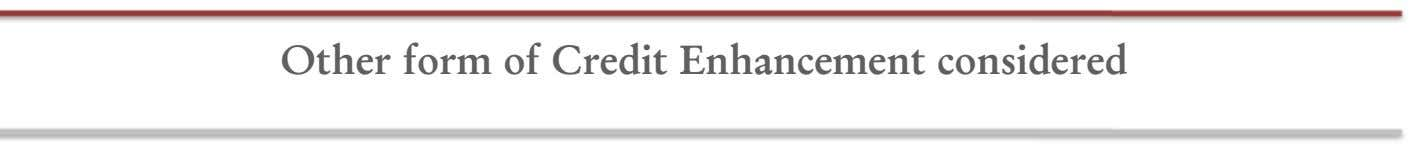 Other form of Credit Enhancement considered