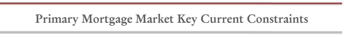 Primary Mortgage Market Key Current Constraints