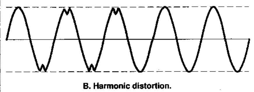 LC filters  Active Harmonic Filters  Resonant arm filters  OTT filters Figure B. Harmonic