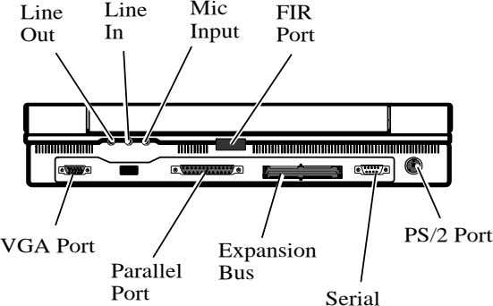 Line Line Mic FIR Out In Input Port PS/2 Port VGA Port Expansion Parallel Bus