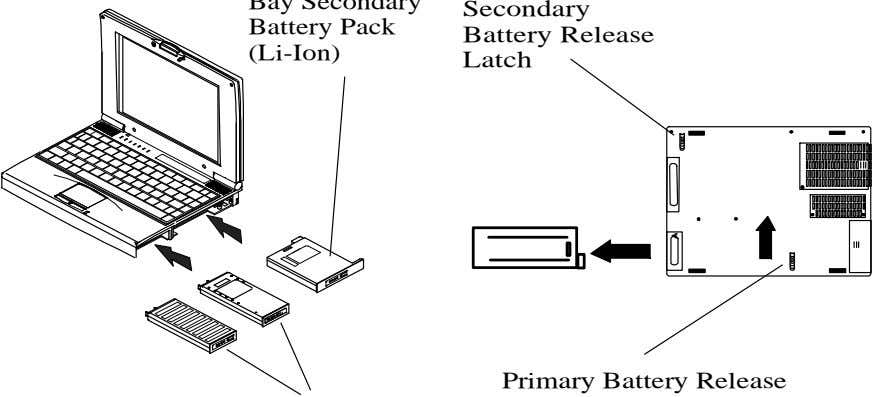 Secondary Battery Release Latch