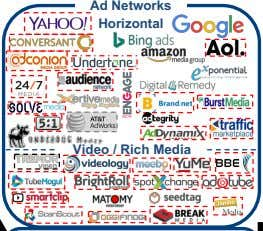 Ad Networks Horizontal