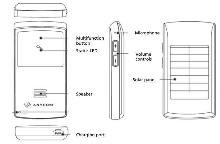 Microphone Multifunction button Status LED Volume controls Solar panel Speaker Charging port