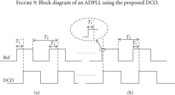 Figure 9: Block diagram of an ADPLL using the proposed DCO. T 1 ' T