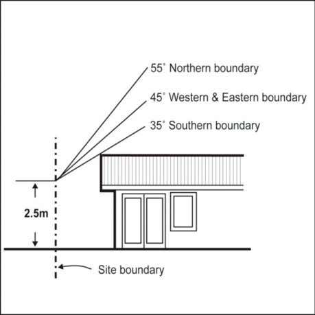 Diagram 1: Height in relation to boundary control in the Single House, Mixed Housing and Rural