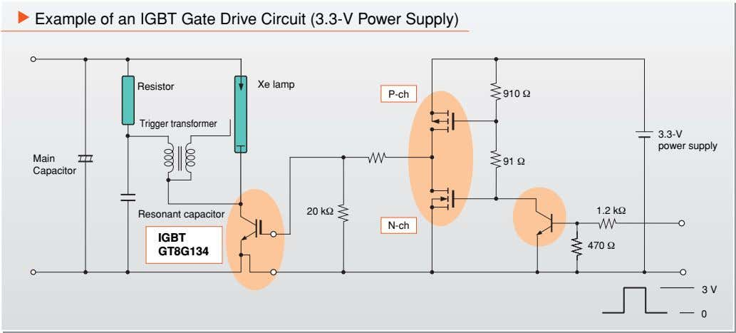 Example of an IGBT Gate Drive Circuit (3.3-V Power Supply) Xe lamp Resistor P-ch 910